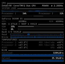 conky: CPU, Network and Resources Monitor